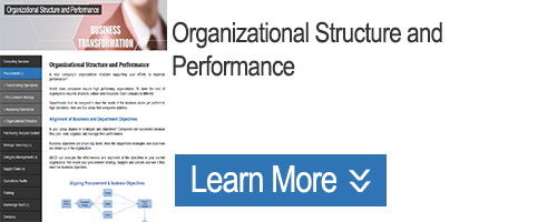 Click to Learn about Organizational Structure and Performance