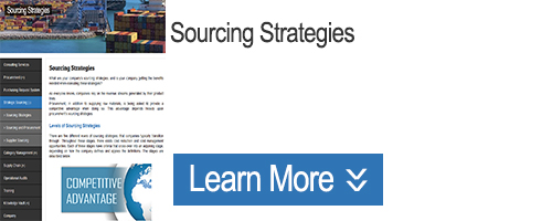 Click to Learn about Sourcing Strategies