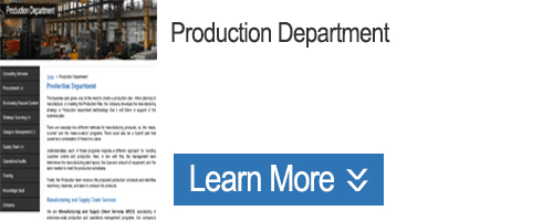 Click to Learn about the Production Department
